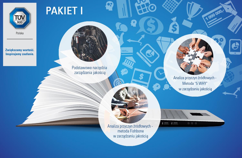 """PAKIET I : Podstawowe narzędzia zarządzania jakością + Analiza przyczyn źródłowych - Metoda """"5 WHY"""" w zarządzaniu jakością + Analiza przyczyn źródłowych - metoda Fishbone (diagram Ishikawy) w zarządzaniu jakością"""